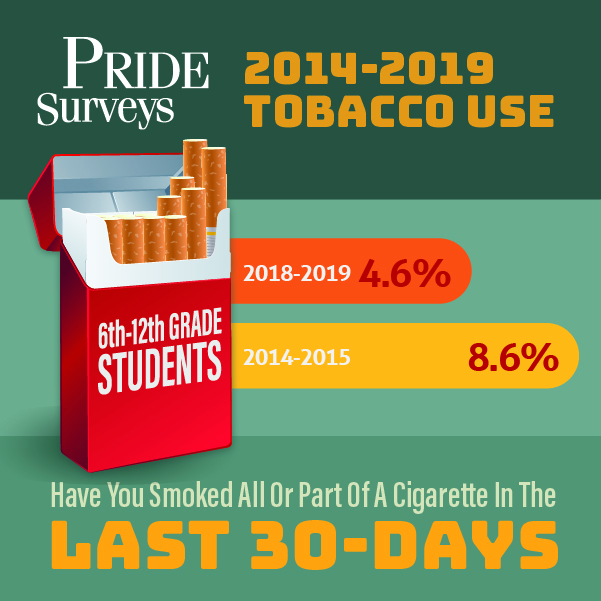 tobacco use smoking
